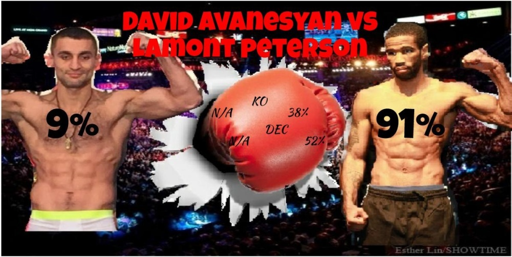 peterson-avanesyan